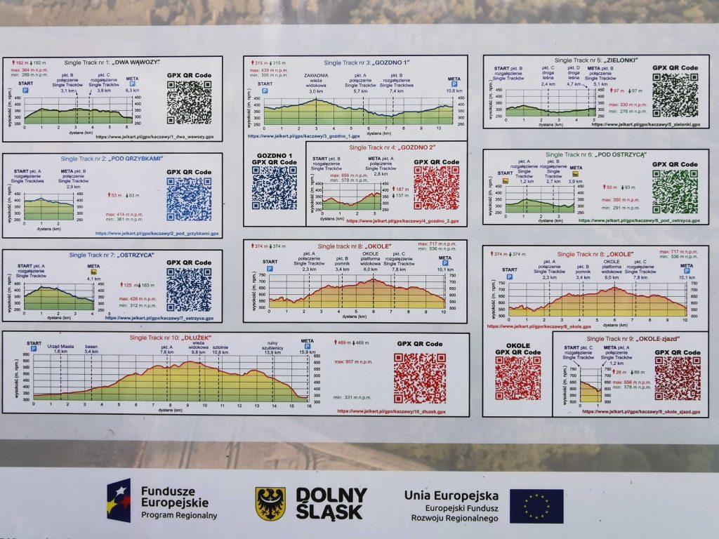 Mapa Singletrack w Górach Kaczawskich